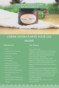 Fiche recette pour réaliser une crème hydratante pour les mains. Une recette facile et naturelle.